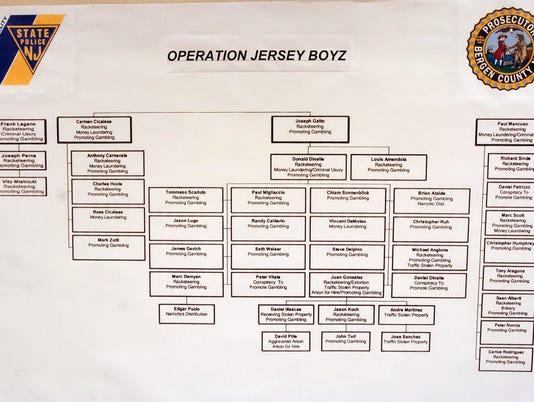 Operation Jersey Boyz