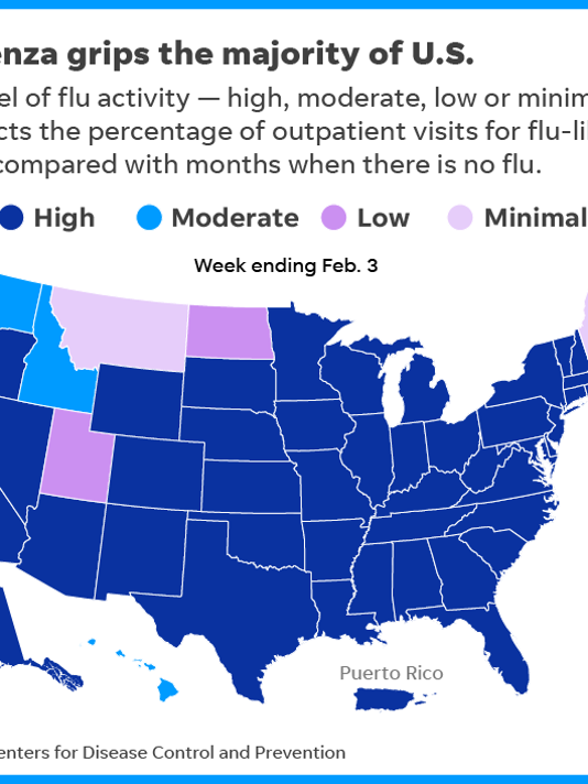 636537729270603201-020918-flu-activity-Online.png
