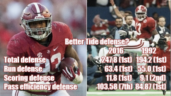 A comparative look at Alabama's 2016 defensive stats