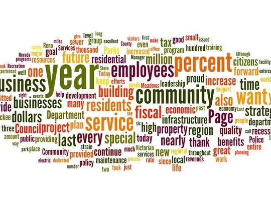 "This word cloud shows the most-mentioned terms in Mayor Geno Martini's State-of-the-City speech for Sparks. It does not include common words or the terms ""Sparks"" or ""city."""
