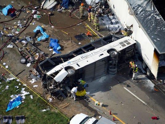 Tennessee bus crash