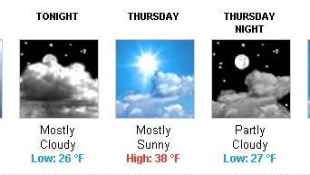 The National Weather Service forecasts a cold rest of the week, but also a dry one.