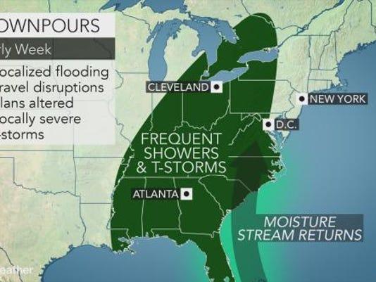 Storms next week
