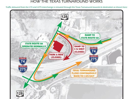 "ODOT explains how a ""Texas Turnaround"" will work for the next month."