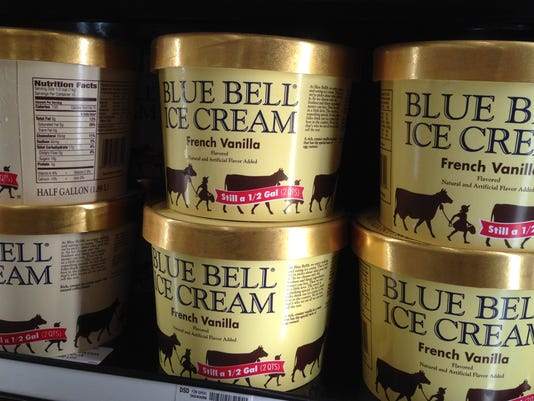 Blue Bell Listeriosis Response
