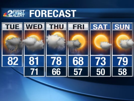 weather-1206-tues-nbc2-7day-web.jpg