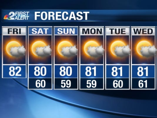 weather-0113-fri-nbc2-7day-web.jpg