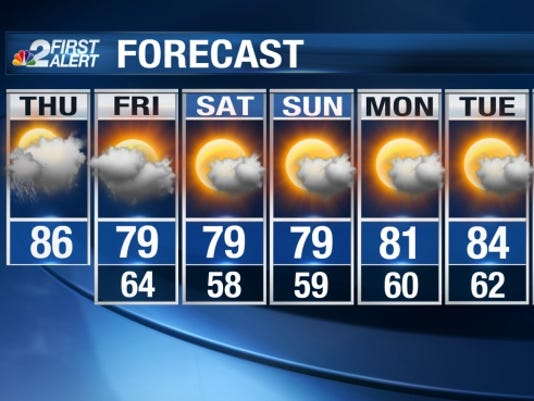 weather-0302-thurs-nbc2-7day-web.jpg
