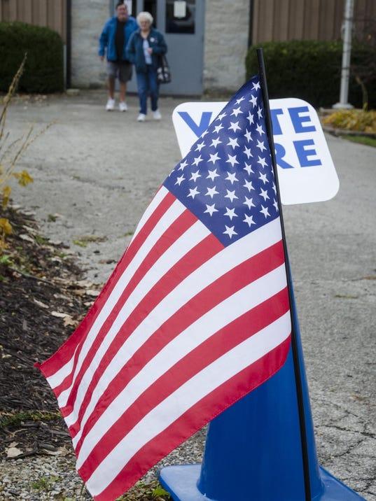 Bucyrus Voting