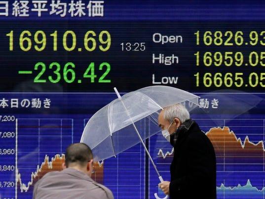 Asian Market Today 34