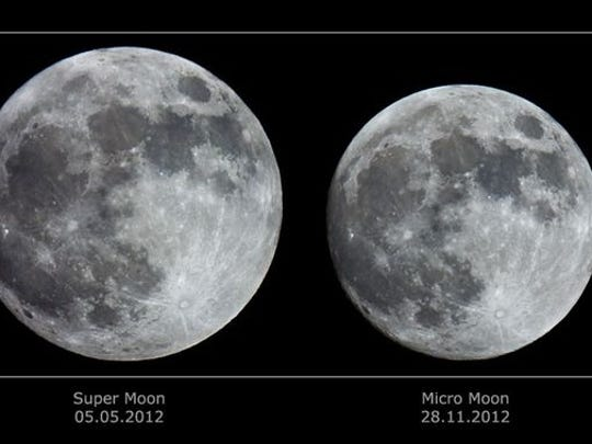 A supermoon compared to a micro moon.