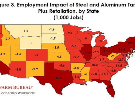 Employment impact of steel and aluminum tariffs, plus retaliation, by state (1,000 jobs).