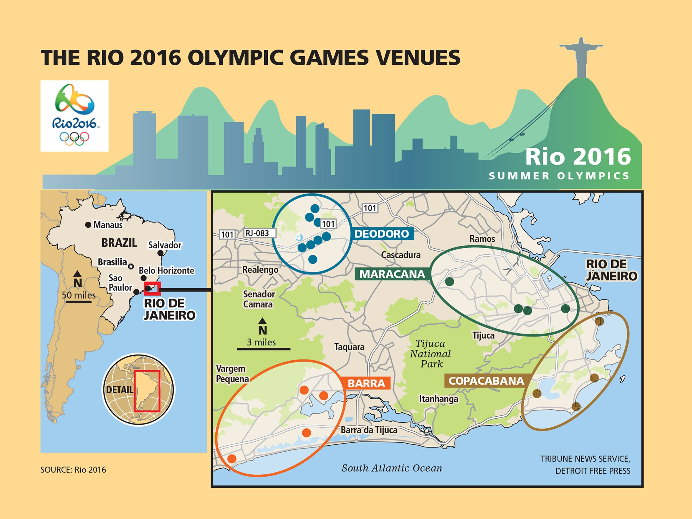 Rio 2016 Olympic Games venues
