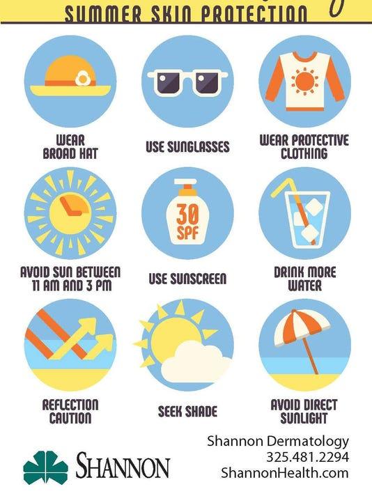 Sun Safety Handout