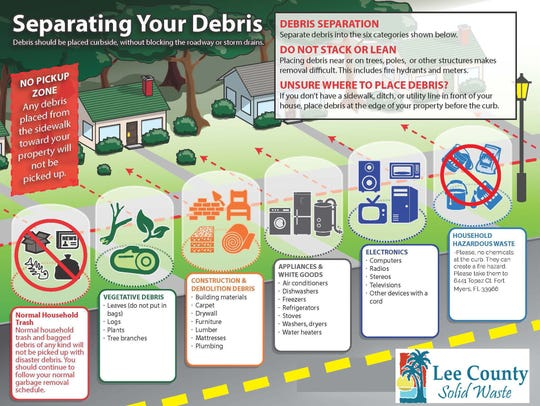 Debris guide