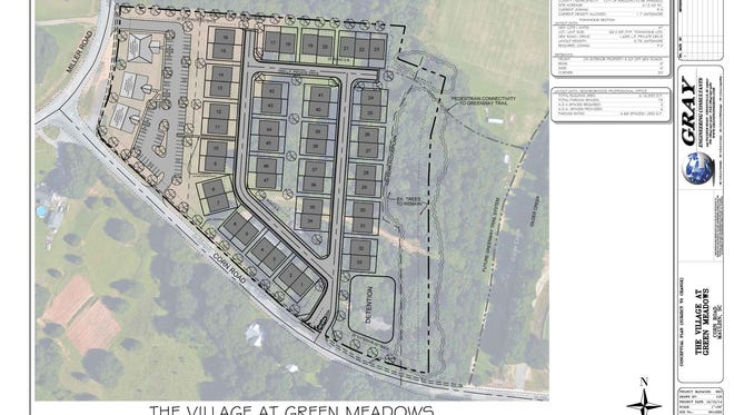 A planned townhouse community at the corner of Miller and Corn roads will be discussed with the public Monday night at Mauldin's Planning Commission meeting.