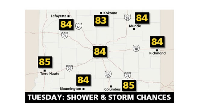 Tuesday: Shower and Storm Chances