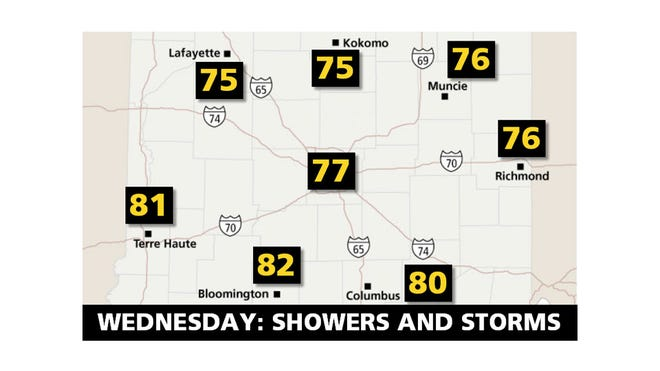 Wednesday: Showers and Storms