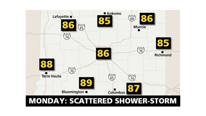 Monday: Scattered Thunderstorm