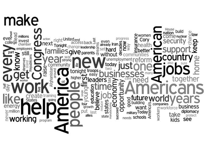 Here are the most-used 150 words from Obama's State of the Union speeches (removing common English words). The larger the word, the more times he said it. | Jan. 28, 2014: Obama told Congress he wants to work with them on improving the economy, but he vowed to take executive action if necessary. The word cloud below reflects his remarks as prepared for delivery.