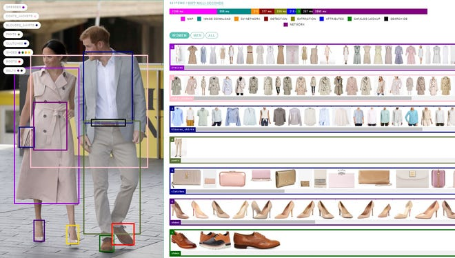 A screenshot of how Markable's visual search technology identified products similar to those worn by Britain's Prince Harry, right, and his wife Meghan the Duchess of Sussex in an Associated Press photo.
