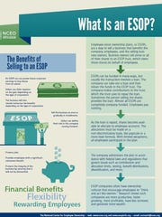 This is how an Employee Stock Option Plan (ESOP) works.