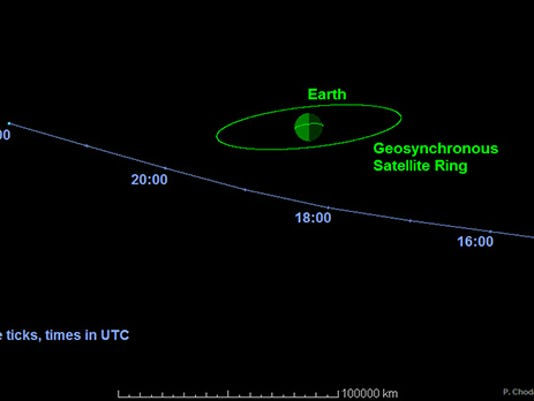 Asteroid to pass close to Earth on Sunday