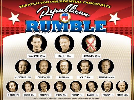 Republican Rumble