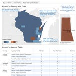 No racial crime data yet on new state website