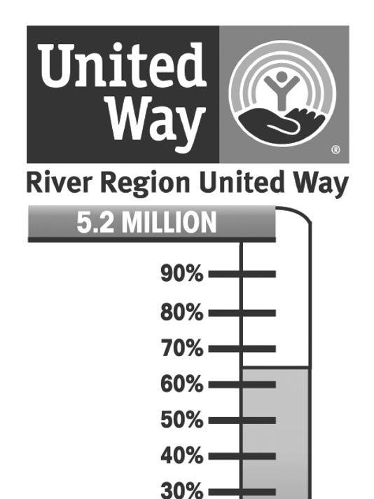 UnitedWayMeter64BW.jpg