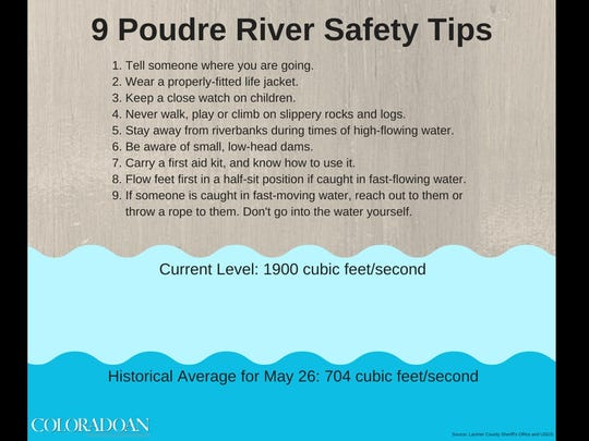 River safety tips.