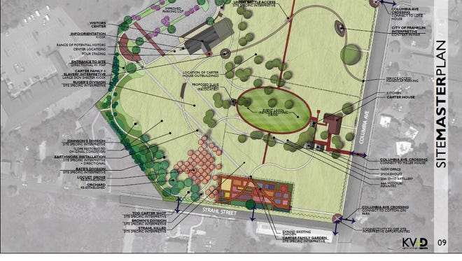 The Carter House State Historic Site master plan