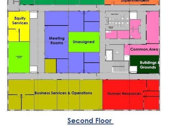 Second-floor renovation plans for the former Minnesota