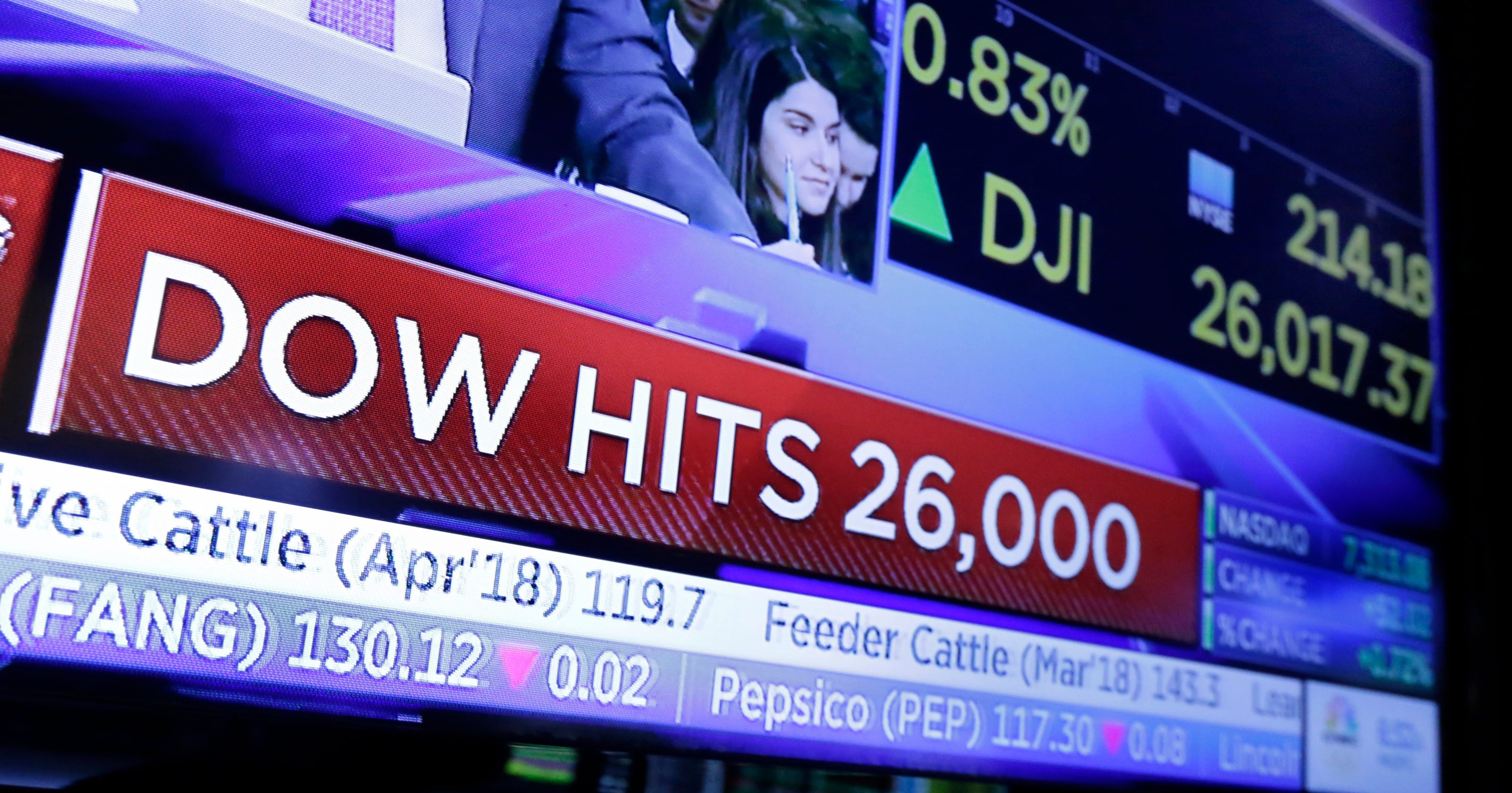 401k Investors Is Dow 26k A Sign That Stocks Are Getting Risky