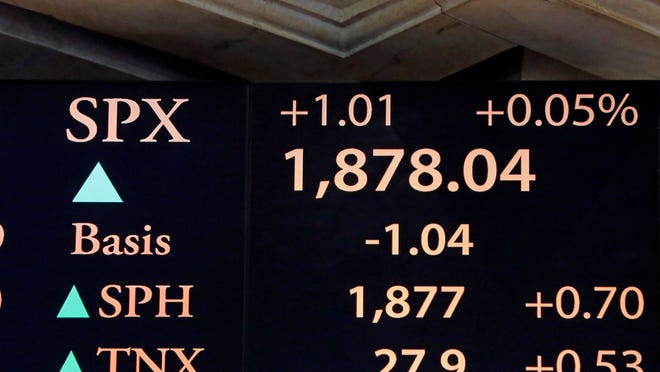 A board above the trading floor of the New York Stock Exchange shows the closing number for the S&P 500 Index on March 7.