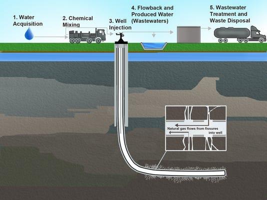 frackinggraphic