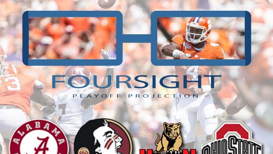 Clemson dropped out of the Top 4 of the FourSight College Football Playoff projection
