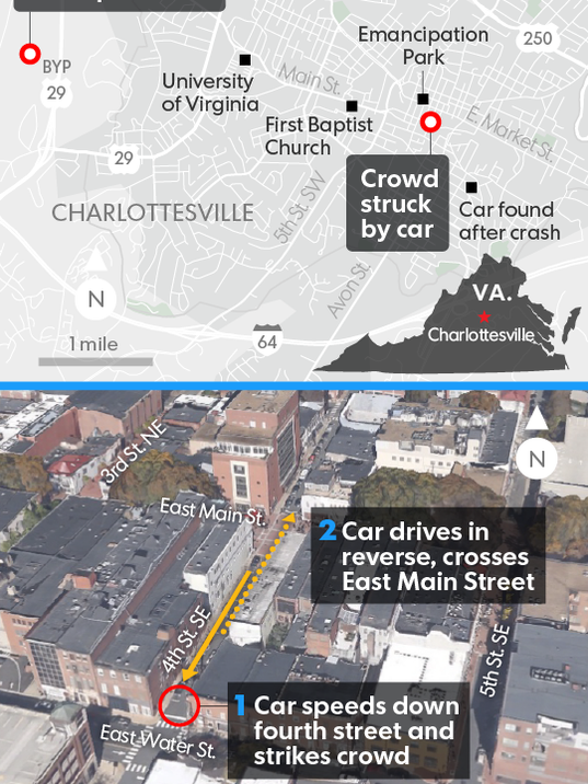 636382290164543068-081317-charlottesville-clash-Online.png