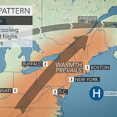 Sunny skies with temperatures in the mid to upper 80s