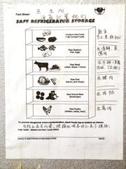 Safe refrigerator storage measures for food posted