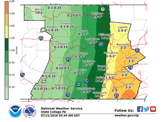 The National Weather Service predicts 2 to 3 inches of rain in York County on Saturday.