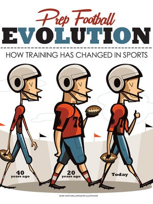 The evolution of training for athletics has changed how players look, perform and recover, which has altered the course of varsity football competition in Iowa.