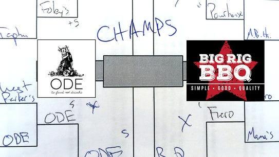 The paper bracket I keep on my desk. With a championship