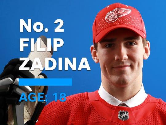 Filip Zadina.