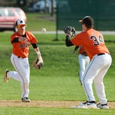 GameTimePA results for games played Thursday, April 19