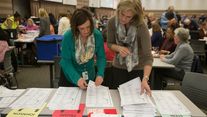 Two women sort through ballots during the recount on Monday, Dec. 5, 2016, at the Oakland County Intermediate School District.