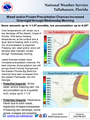 Mixed and/or Frozen Precipitation Chances