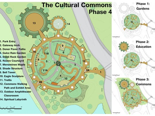 A diagram shows plans for the Cultural Commons project in Pfiffner Pioneer Park.