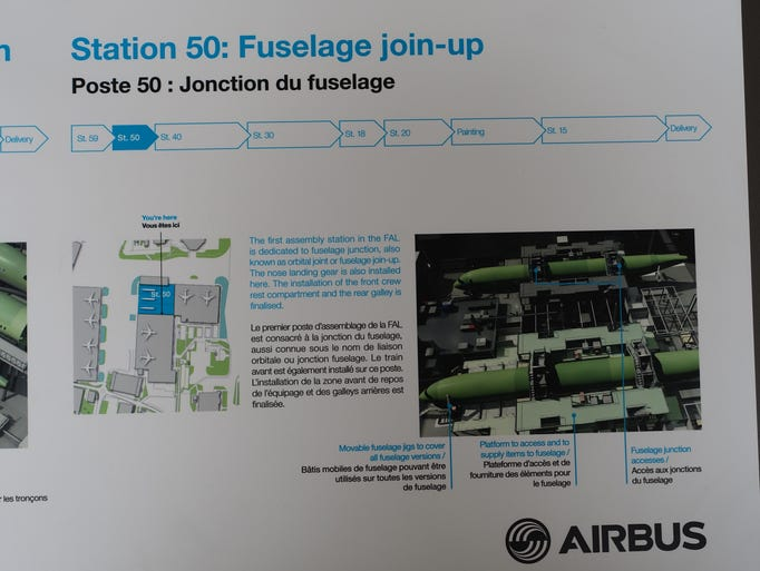Airbus Final Assembly Line Tour
