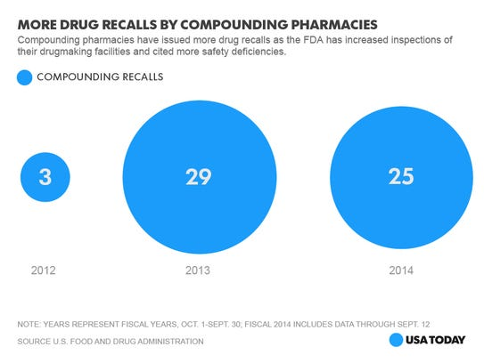 usat-2014-10-01-contaminated-drugs_One copy